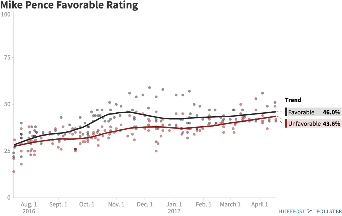 pollster-mike-pence-favorable-rating